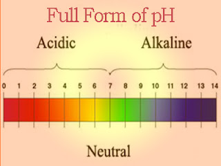 Full Form pH: What is the full form of pH? pH of blood: pH value of blood