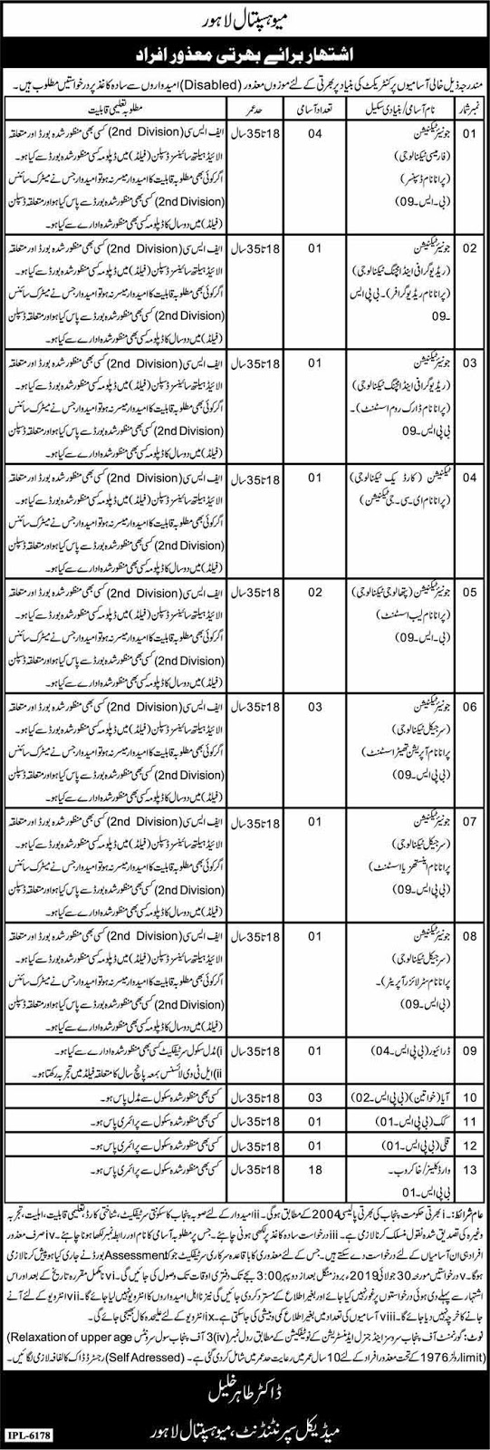 Jobs in Mayo Hospital for Junior Technician Pharmacy and Other 12 July 2019