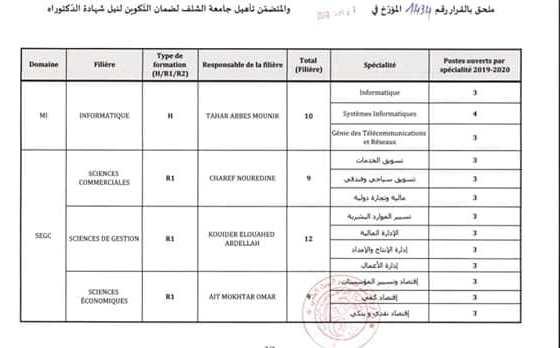 مشاريع الدكتوراه لجامعة الشلف لموسم 2019-2020