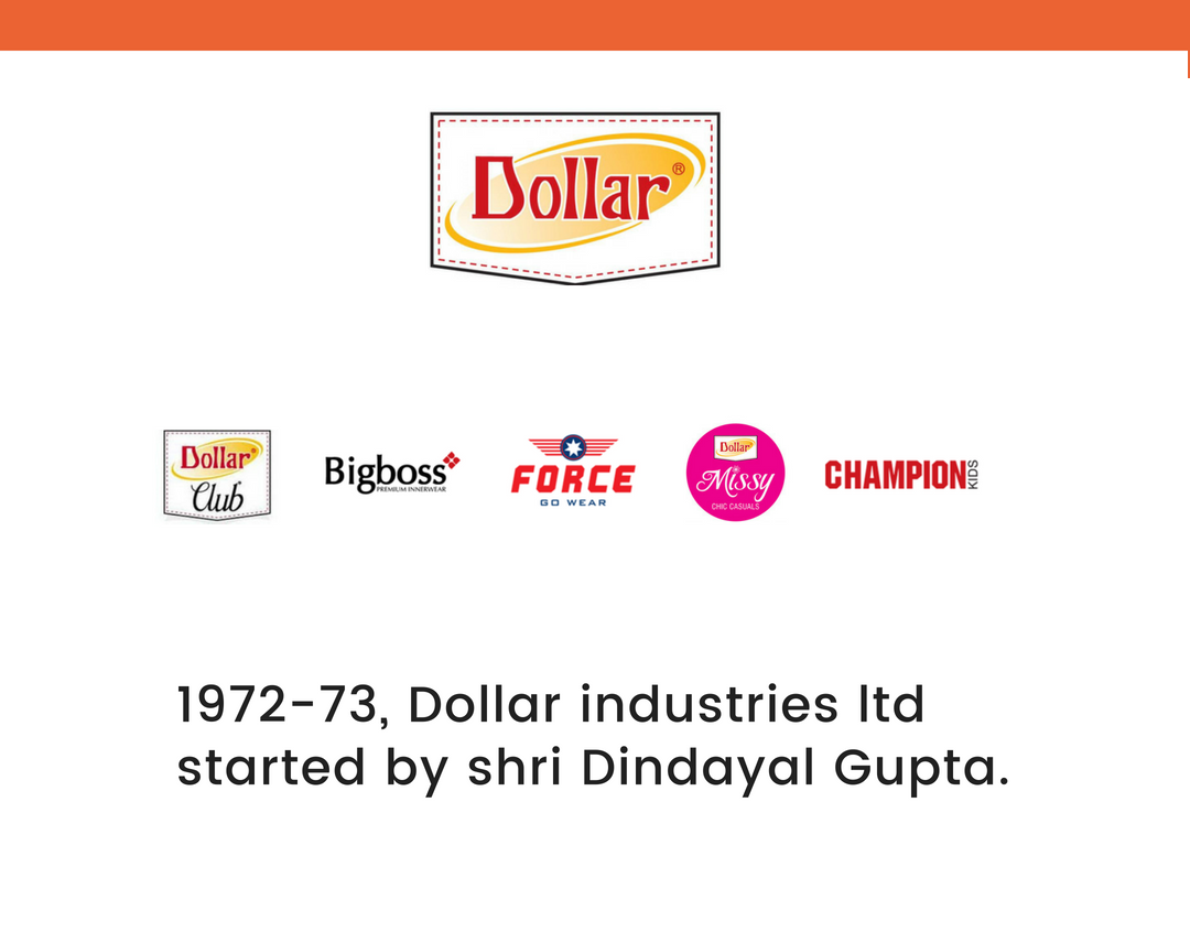 dollar industries brand facts