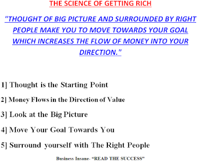BOOK SUMMARY, THE SCIENCE OF GETTING RICH CHAPTERS, THE SCIENCE OF GETTING RICH SUMMARY PDF, THE SCIENCE OF GETTING RICH SUMMARY, THE SCIENCE OF GETTING RICH PRINCIPLES, THE SCIENCE OF GETTING RICH AUTHOR WALLACE D. WATTLES PDF,