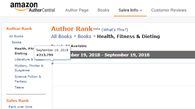 Health, fitness, and dieting category? How?