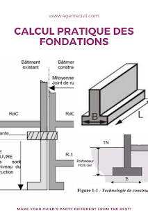 Calcul pratique des fondations en pdf