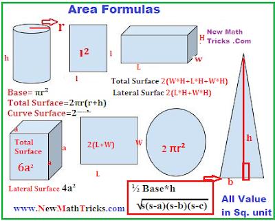 area-formula-circle-triangle-cylender-cube-cuboid
