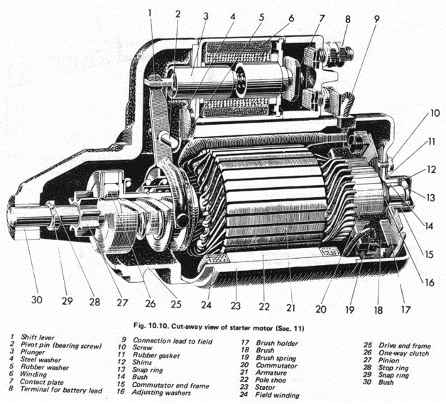 wiring diagram of motor starter