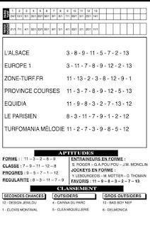 programme quinté Pronostic vendredi 27/08/2021