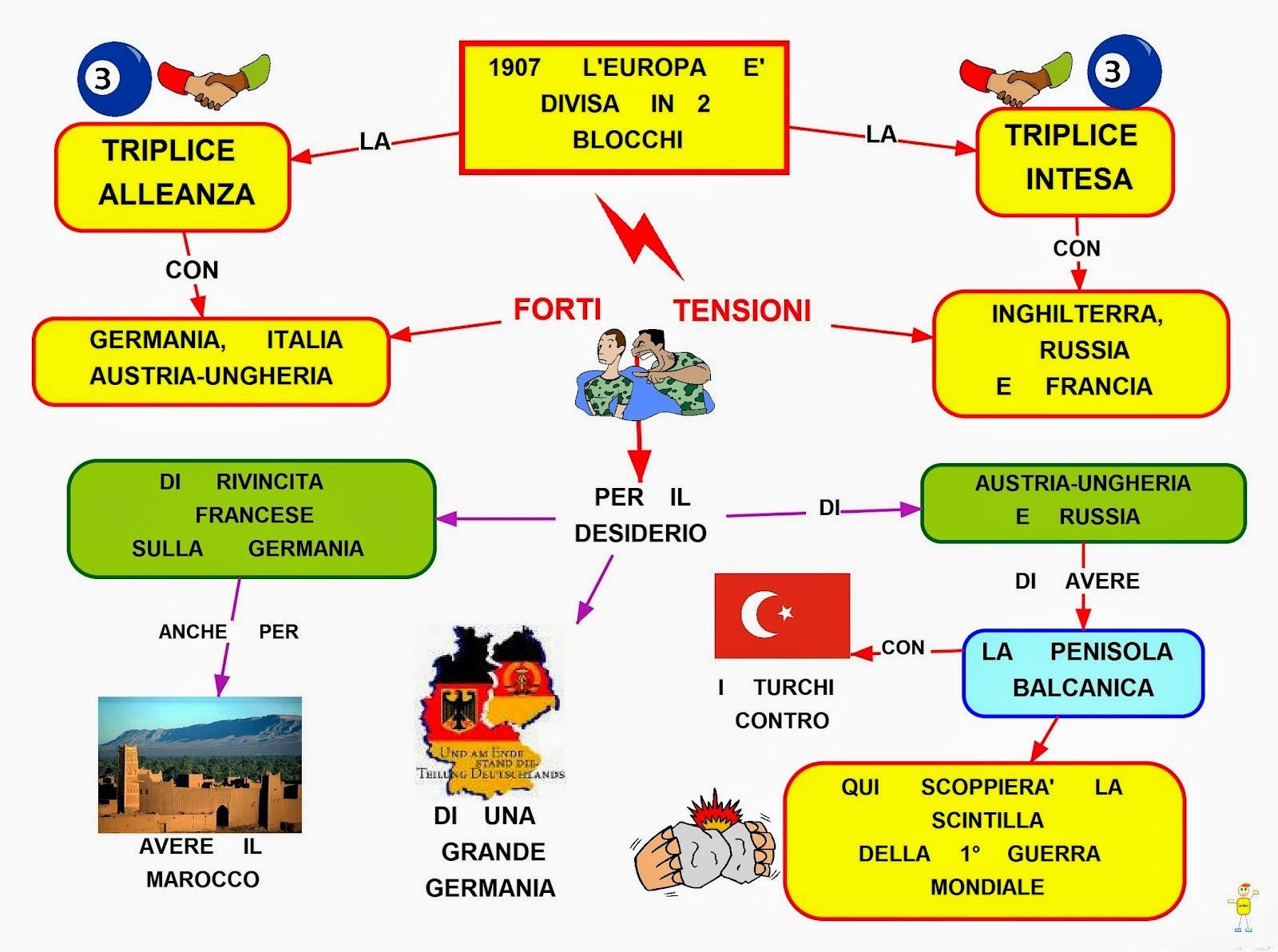 Mappa concettuale blocchi europei - Mappa di ungheria ed europa ...