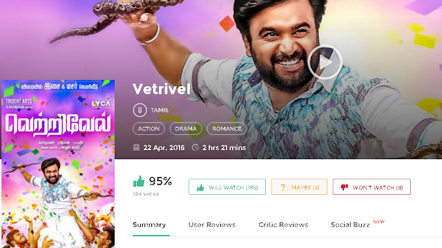 Vetrivel 2016 Tamil Movie 700Mb & 300mb Free