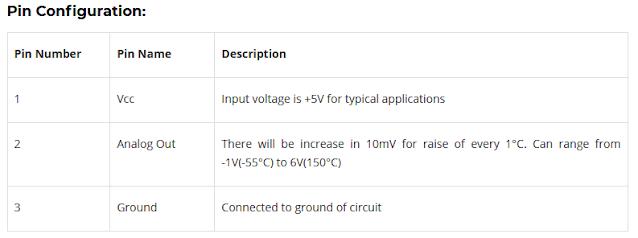 Pin Konfigurasi LM35 - IoT Indonesia