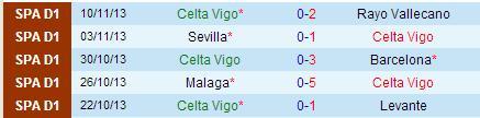 Lima Pertandingan Terakhir Celta Vigo: