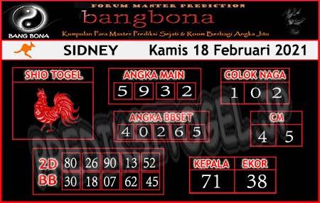 Prediksi Sydney Bangbona Kamis, 18 Februari 2021