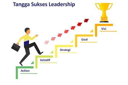 Suatu kesuksesan itu berawal dari nol