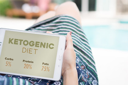 The Ketogenic Diet - Ultimate Fat Loss Diet