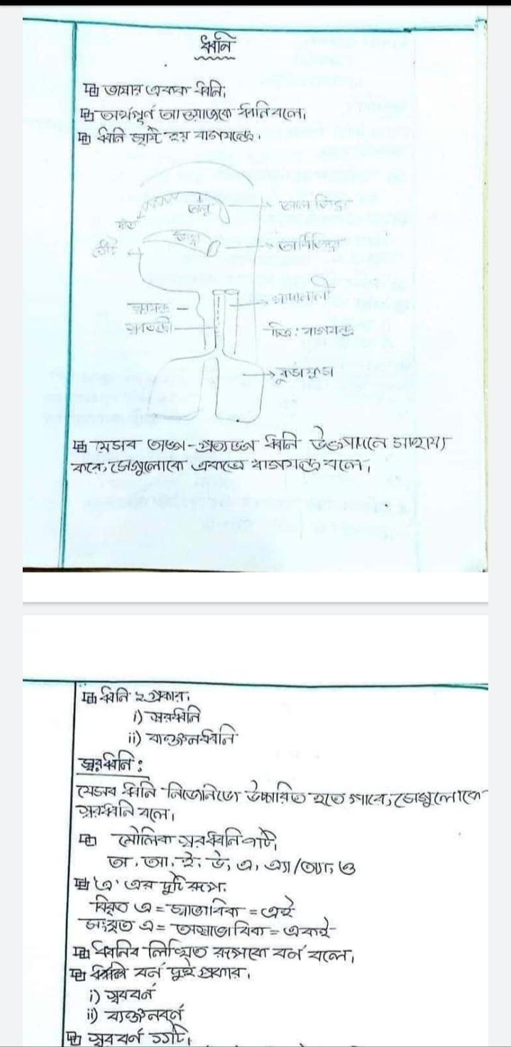 বাংলা ব্যাকরণ হ্যান্ডনোট (৯ম-১০ম বোর্ড ব্যাকরণের আলোকে) | PDF ফাইল