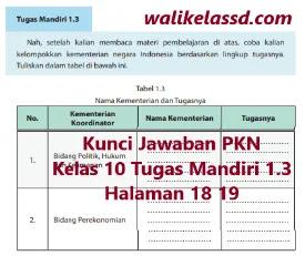 Kunci Jawaban Pkn Kelas 10 Tugas Mandiri 1 3 Halaman 18 19 Wali Kelas Sd