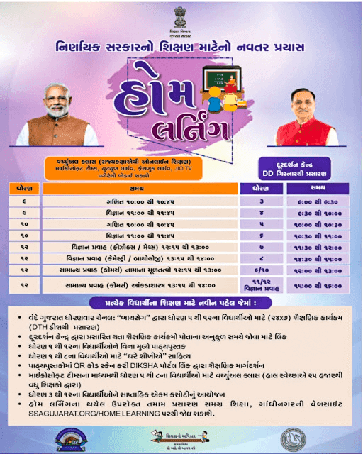 DD Girnar Home Learning Time Table For Std. 1 to 12 in August 2021. We have given here the Time Table of all the standards from standard 1 to 12 and you can also download the PDF file of the title.
