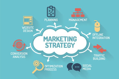 Strategi Pemasaran Bisnis (Marketing strategy)
