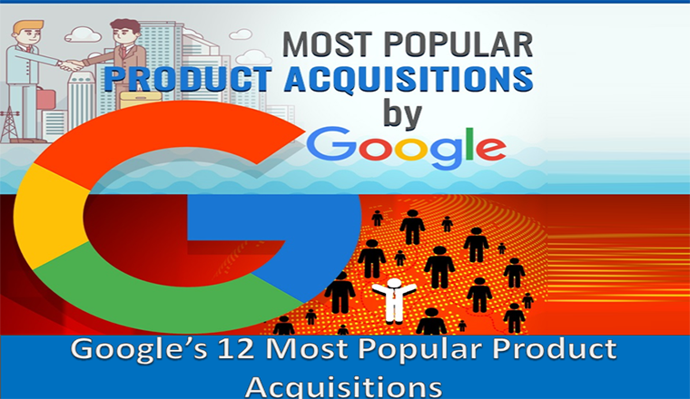Google's 12 Most Popular Product Acquisitions #infographic
