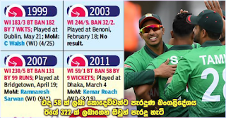Bangladesh who lost getting 58 in 2011 world cup ...  amasses 322 and defeats West Indies yesterday