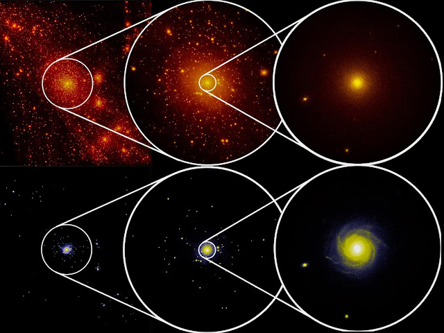 A galactic test will clarify the existence of dark matter