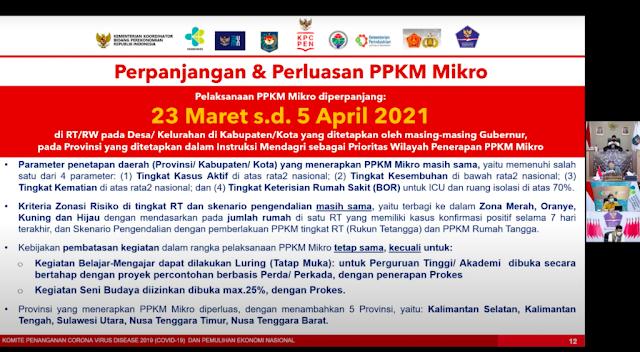 Pemerintah Perpanjang Penerapan PPKM Mikro, Dilaksanakan di 15 Provinsi