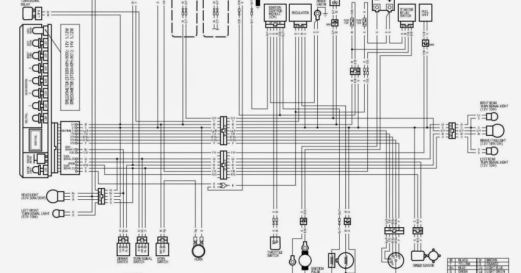 Wiring Diagram Vario Techno 125