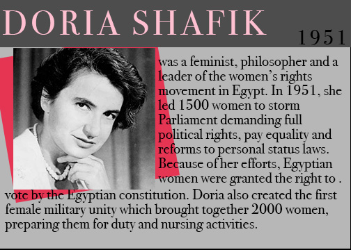 famous feminists, feminists throughout history, women history month, doria shafik, equal pay