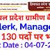 हिमाचल प्रदेश ग्रामीण बैंक में क्लर्क, मैनेजर सहित 136 पदों पर भर्ती Himachal Pradesh Gramin Bank Recruitment 2019