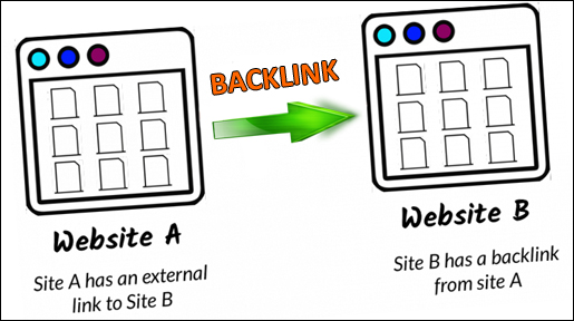 what is backlink for seo