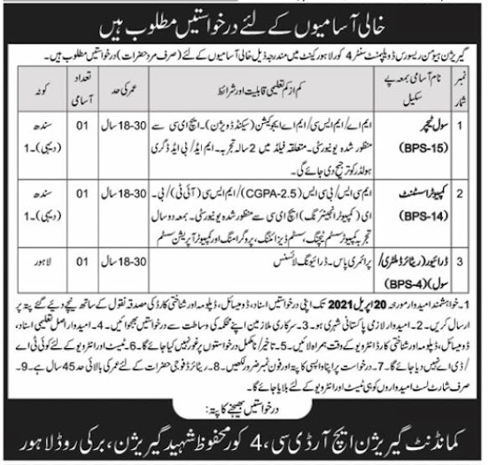HR Garrison Development Center 4 Corps Lahore Jobs 2021