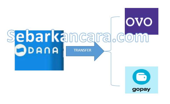 Cara Transfer Saldo DANA ke OVO dan Gopay