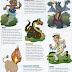 Textos dos Personagens do folclore