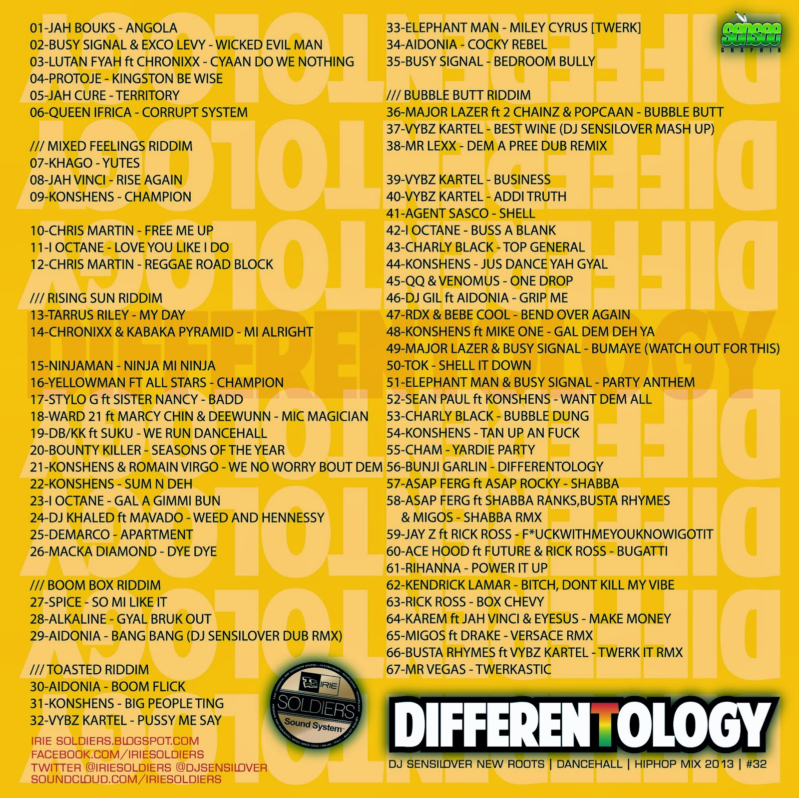 DIFFERENTOLOGY MIX #32/2013 - NEWROOTS|DANCEHALL|HIPHOP (DJ