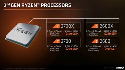 PlayStation 5: un AMD Ryzen Zen 2 con 8 núcleos y 16 hilos