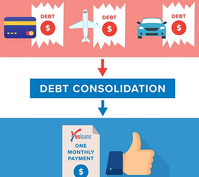 A Debt Consolidation Loan Help Get Your Finances Back On Track