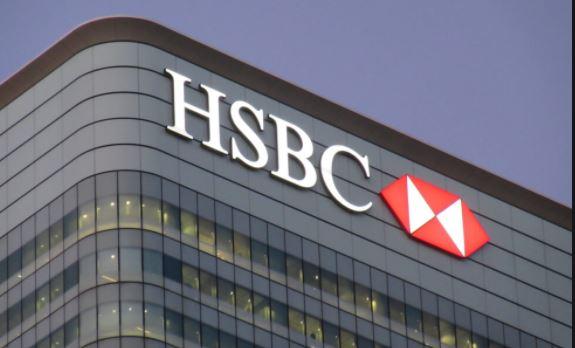 Alamat Lengkap dan Nomor Telepon Bank HSBC di Jawa Barat