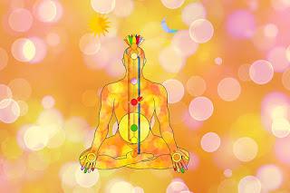 What is Ashtanga Yoga & its Types
