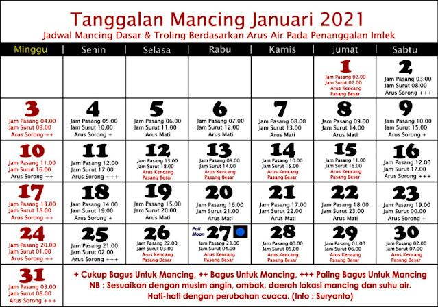 Prediksi Dua Kalender Mancing Januari 2021 Lengkap dengan Waktu
