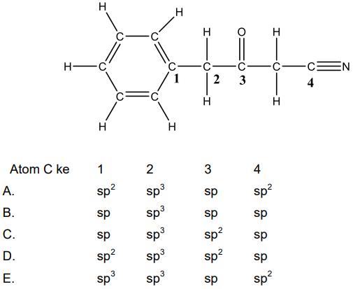 Soal + Pembahasan KSN-K Kimia Tahun 2020 (11 - 15)