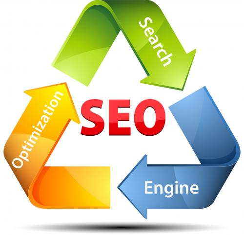 SEO top ten tips for User Friendly Website