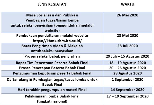 jadwal kbmk tahun 2020 tomatalikuang.com