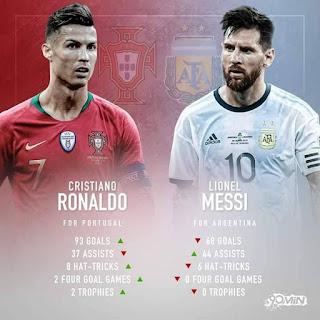 #Messi vs #Ronaldo