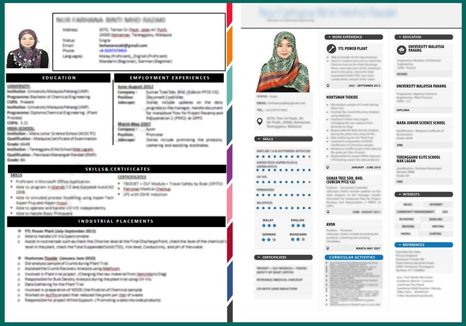 Format Resume Kerajaan. contoh resume format bahasa melayu resume ...