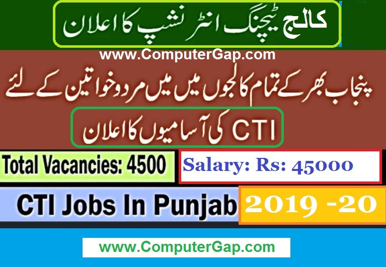 How to apply for CTI Jobs 2019 20 College Teacher Internship Jobs 2019 HEC Punjab