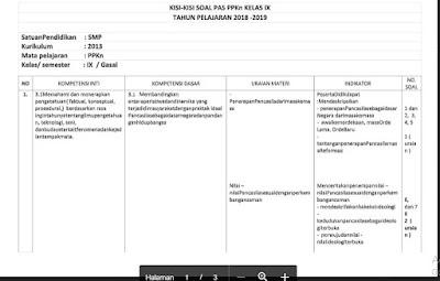 Kisi-Kisi Soal PAS Pendidikan Kewarganegaraan (PKn) Kelas 9 Kurikulum 2013 SMP/MTs