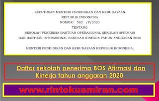 DAFTAR SEKOLAH PENERIMA BOS AFIRMASI  DAN  KINERJA TAHUN ANGGARAN 2020