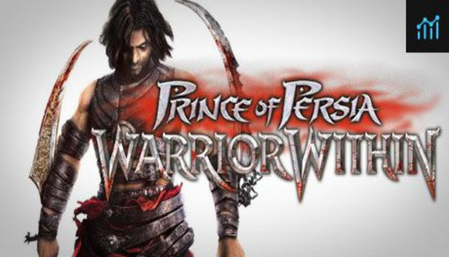 Prince of Persia 2 PC Game Free Download