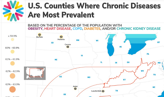 Counties Where Chronic Diseases Are Most Prevalent in the United States