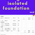 Design of isolated foundation in excel sheet