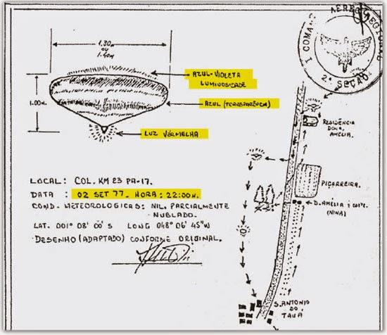 Documento Operação Prato
